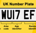 Legal Eyesight Requirements for Driving UK