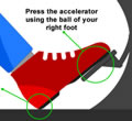 Tutorial for how to use the accelerator in an automatic car
