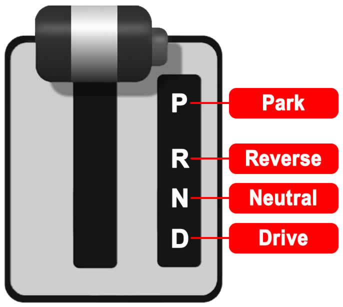 Automatic gear shift letters