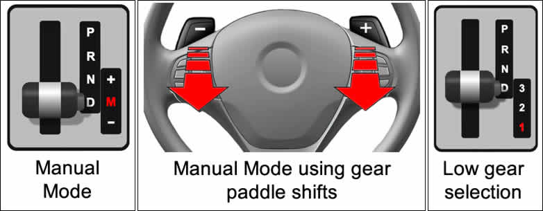 Manually change gears in an automatic car