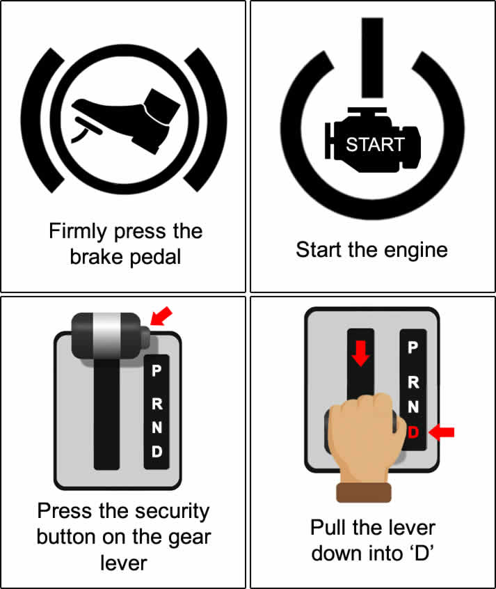 How to drive an automatic car